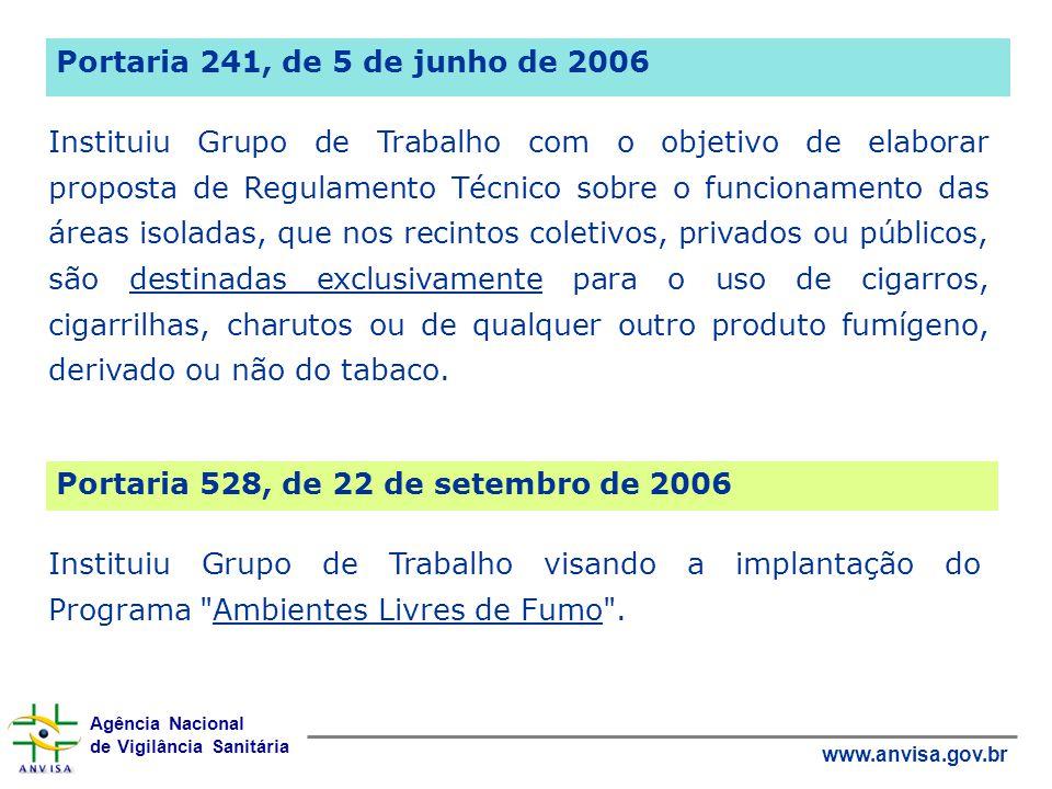 Agência Nacional de Vigilância Sanitária www.anvisa.gov.br Portaria 241, de 5 de junho de 2006 Instituiu Grupo de Trabalho com o objetivo de elaborar
