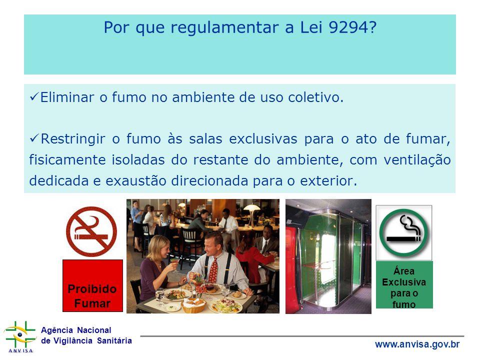 Agência Nacional de Vigilância Sanitária www.anvisa.gov.br Por que regulamentar a Lei 9294? Eliminar o fumo no ambiente de uso coletivo. Restringir o