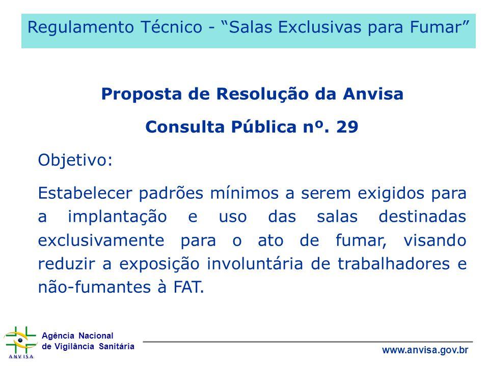 Agência Nacional de Vigilância Sanitária www.anvisa.gov.br Proposta de Resolução da Anvisa Consulta Pública nº. 29 Objetivo: Estabelecer padrões mínim