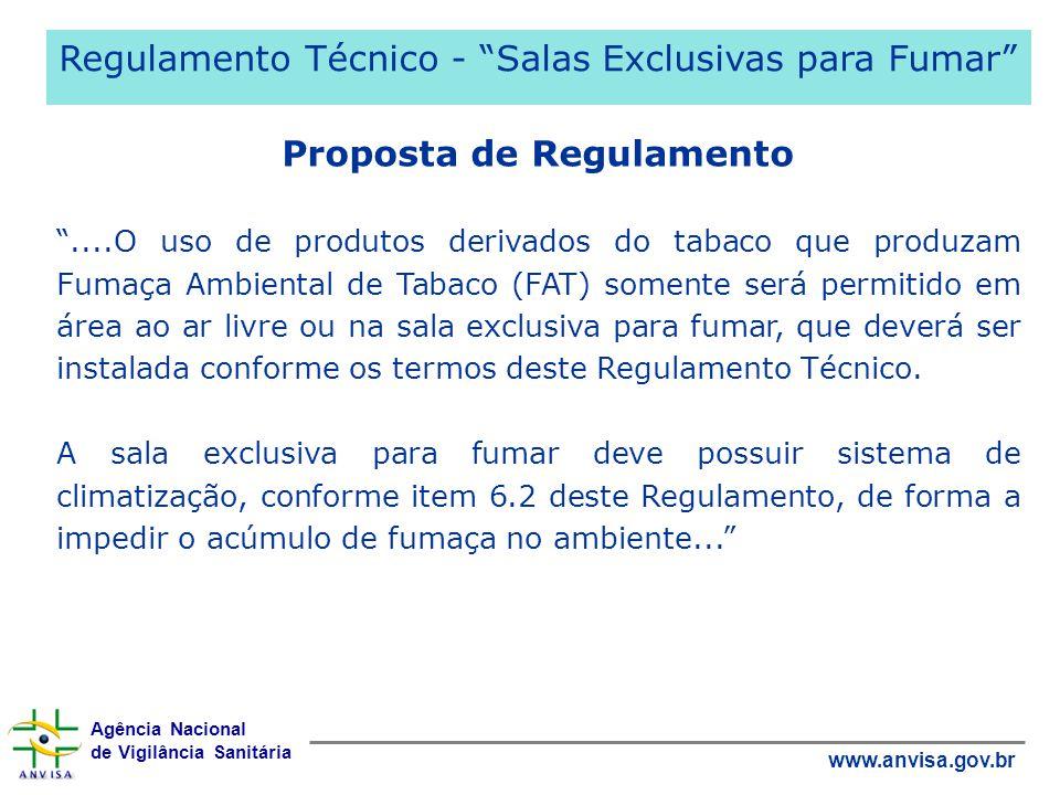 Agência Nacional de Vigilância Sanitária www.anvisa.gov.br Proposta de Regulamento....O uso de produtos derivados do tabaco que produzam Fumaça Ambien