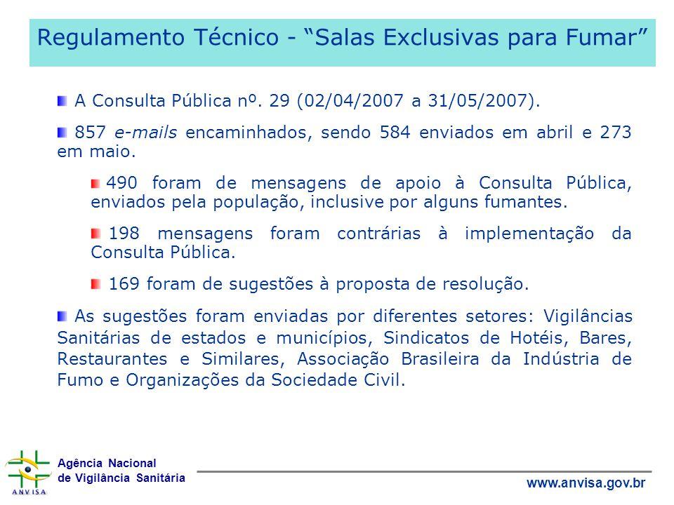Agência Nacional de Vigilância Sanitária www.anvisa.gov.br A Consulta Pública nº. 29 (02/04/2007 a 31/05/2007). 857 e-mails encaminhados, sendo 584 en