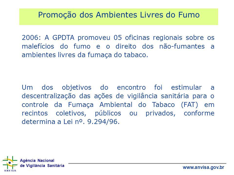 Agência Nacional de Vigilância Sanitária www.anvisa.gov.br Promoção dos Ambientes Livres do Fumo 2006: A GPDTA promoveu 05 oficinas regionais sobre os