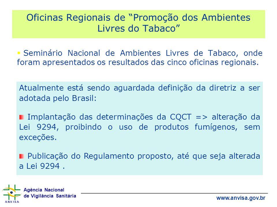 Agência Nacional de Vigilância Sanitária www.anvisa.gov.br Seminário Nacional de Ambientes Livres de Tabaco, onde foram apresentados os resultados das