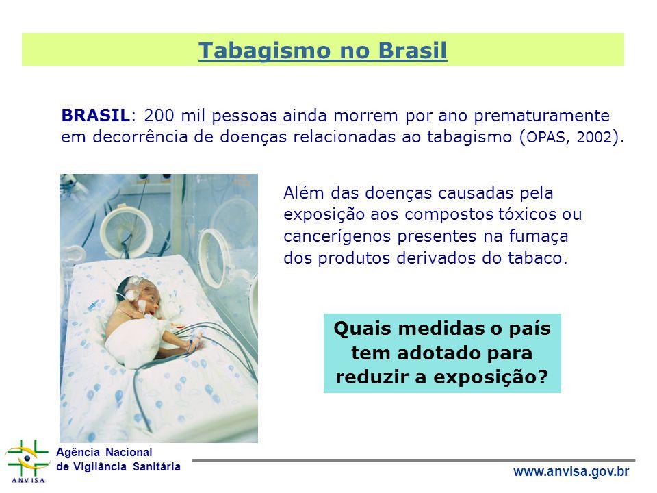 Agência Nacional de Vigilância Sanitária www.anvisa.gov.br Tabagismo no Brasil BRASIL: 200 mil pessoas ainda morrem por ano prematuramente em decorrên