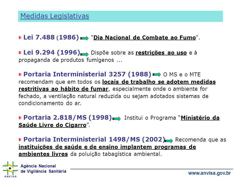 Agência Nacional de Vigilância Sanitária www.anvisa.gov.br Medidas Legislativas Lei 7.488 ( 1986)