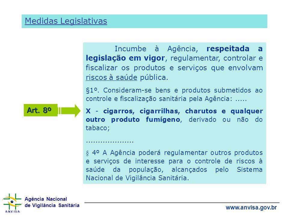 Agência Nacional de Vigilância Sanitária www.anvisa.gov.br Medidas Legislativas Incumbe à Agência, respeitada a legislação em vigor, regulamentar, con