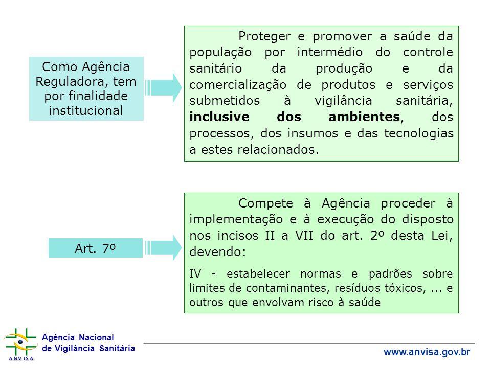 Agência Nacional de Vigilância Sanitária www.anvisa.gov.br Proteger e promover a saúde da população por intermédio do controle sanitário da produção e