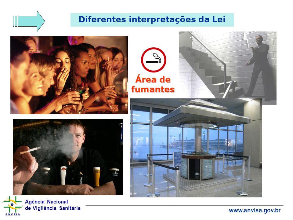 Agência Nacional de Vigilância Sanitária www.anvisa.gov.br Diferentes interpretações da Lei Área de fumantes