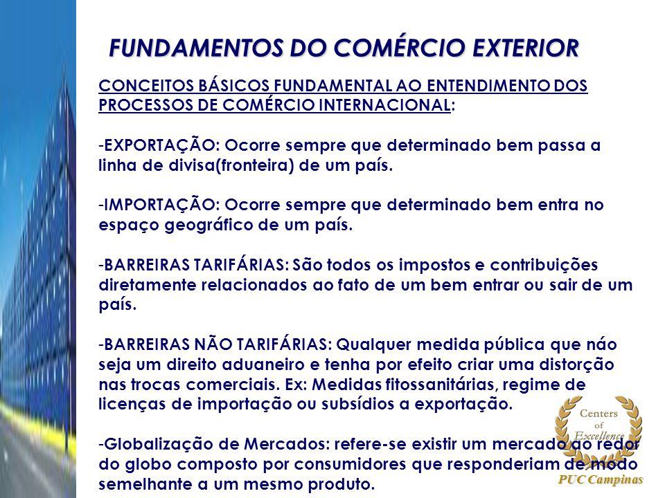 PUC Campinas FUNDAMENTOS DO COMÉRCIO EXTERIOR CONCEITOS BÁSICOS FUNDAMENTAL AO ENTENDIMENTO DOS PROCESSOS DE COMÉRCIO INTERNACIONAL: - EXPORTAÇÃO: Oco