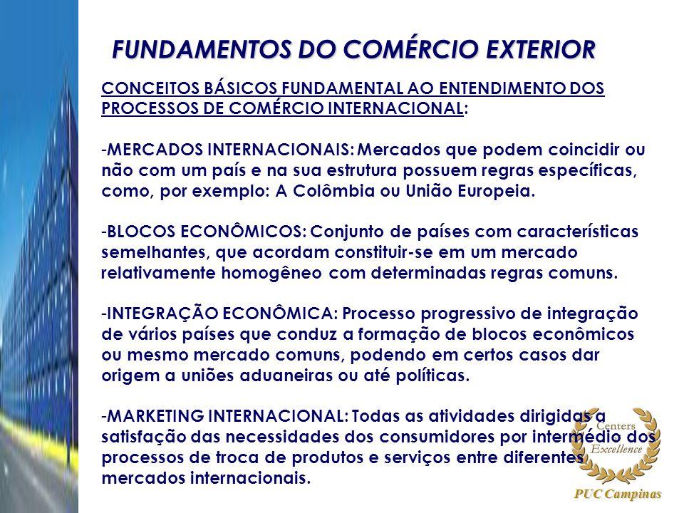 PUC Campinas FUNDAMENTOS DO COMÉRCIO EXTERIOR CONCEITOS BÁSICOS FUNDAMENTAL AO ENTENDIMENTO DOS PROCESSOS DE COMÉRCIO INTERNACIONAL: - MERCADOS INTERN