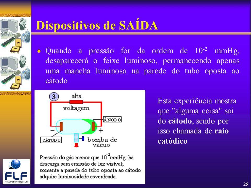 29 Dispositivos de SAÍDA Quando a pressão for da ordem de 10 -2 mmHg, desaparecerá o feixe luminoso, permanecendo apenas uma mancha luminosa na parede do tubo oposta ao cátodo Esta experiência mostra que alguma coisa sai do cátodo, sendo por isso chamada de raio catódico