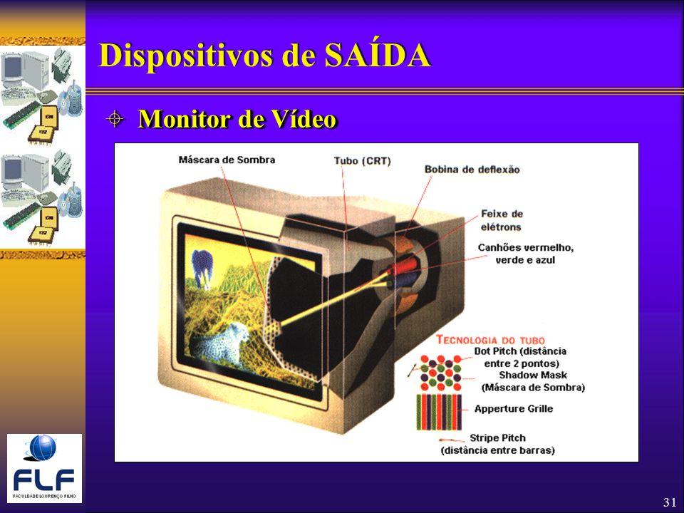 31 Dispositivos de SAÍDA Monitor de Vídeo Monitor de Vídeo