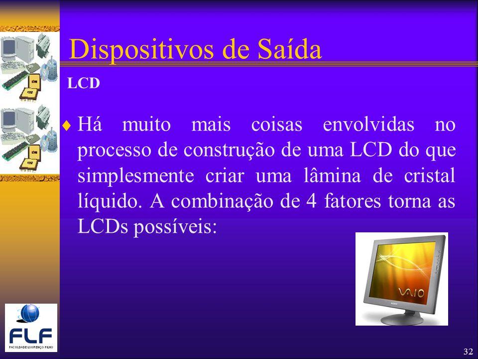 Dispositivos de Saída Há muito mais coisas envolvidas no processo de construção de uma LCD do que simplesmente criar uma lâmina de cristal líquido.