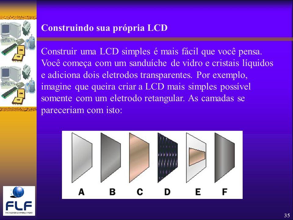 35 Construindo sua própria LCD Construir uma LCD simples é mais fácil que você pensa.