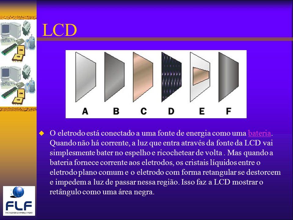 LCD O eletrodo está conectado a uma fonte de energia como uma bateria.