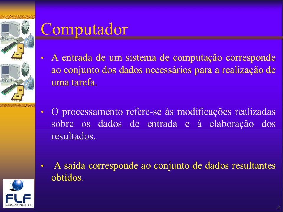 4 Computador A entrada de um sistema de computação corresponde ao conjunto dos dados necessários para a realização de uma tarefa.