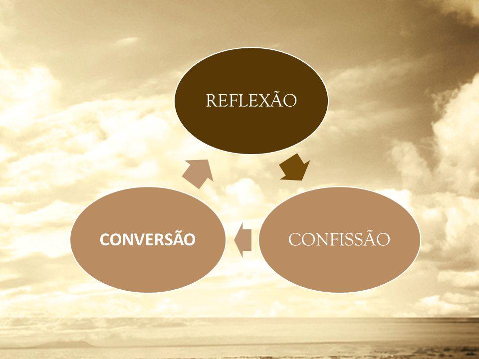 REFLEXÃO CONFISSÃO CONVERSÃO