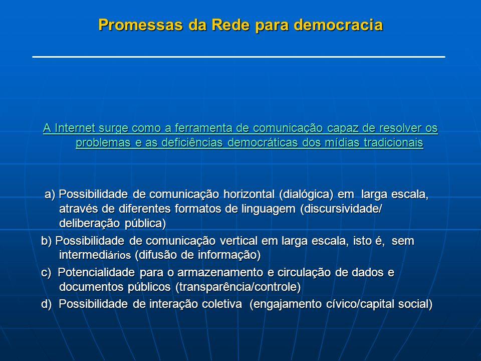 Promessas da Rede para democracia A Internet surge como a ferramenta de comunicação capaz de resolver os problemas e as deficiências democráticas dos