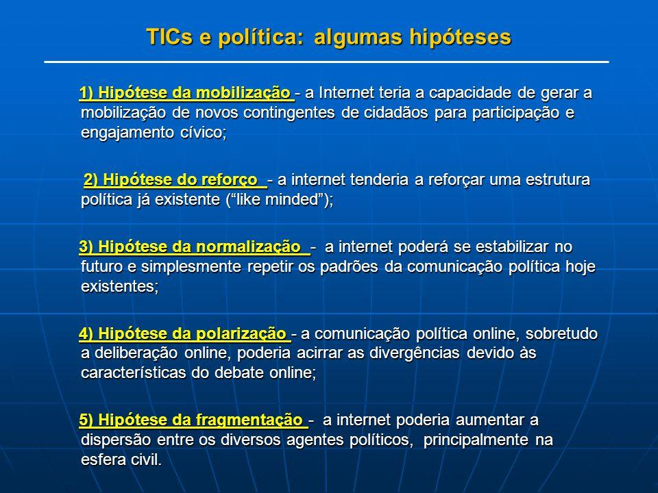TICs e política: algumas hipóteses 1) Hipótese da mobilização - a Internet teria a capacidade de gerar a mobilização de novos contingentes de cidadãos