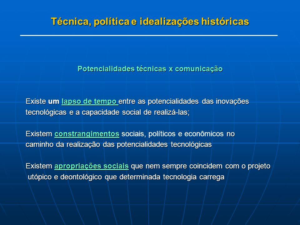 Técnica, política e idealizações históricas Potencialidades técnicas x comunicação Existe um lapso de tempo entre as potencialidades das inovações tec