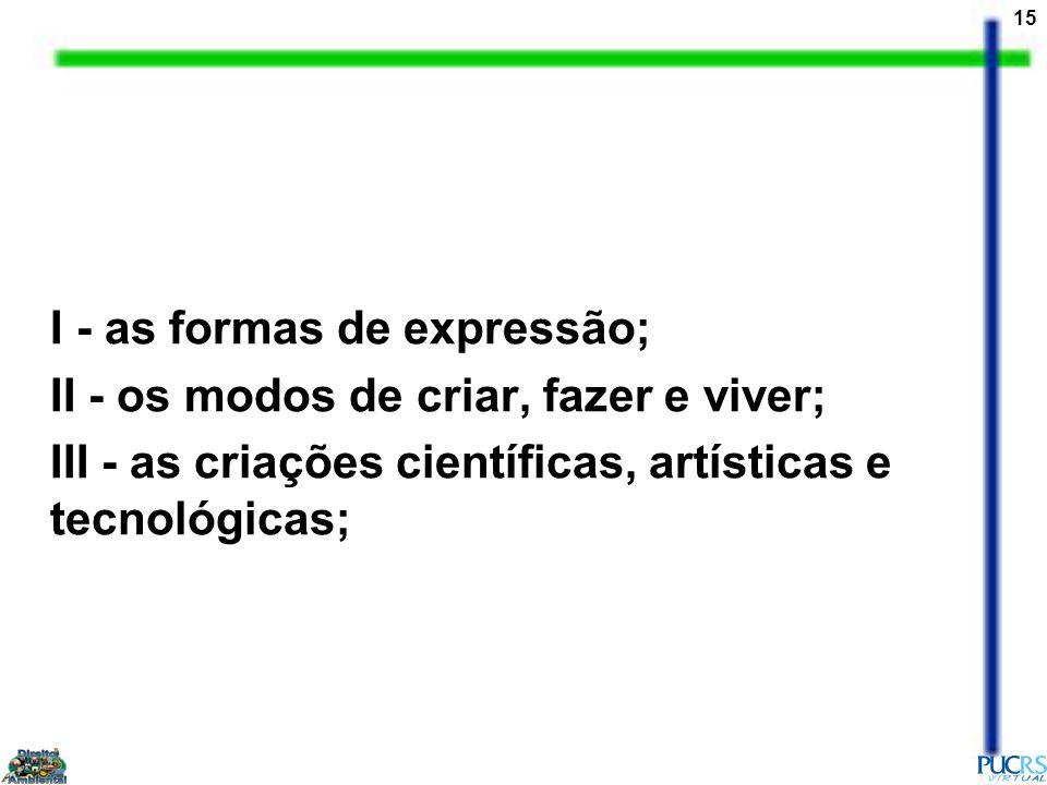 15 I - as formas de expressão; II - os modos de criar, fazer e viver; III - as criações científicas, artísticas e tecnológicas;