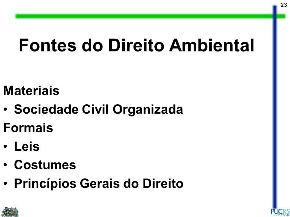 23 Fontes do Direito Ambiental Materiais Sociedade Civil Organizada Formais Leis Costumes Princípios Gerais do Direito
