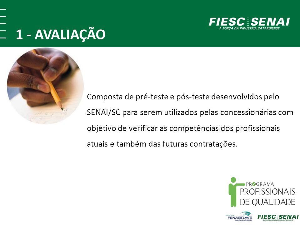 1 - AVALIAÇÃO Composta de pré-teste e pós-teste desenvolvidos pelo SENAI/SC para serem utilizados pelas concessionárias com objetivo de verificar as c