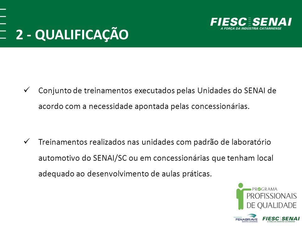 Conjunto de treinamentos executados pelas Unidades do SENAI de acordo com a necessidade apontada pelas concessionárias. Treinamentos realizados nas un