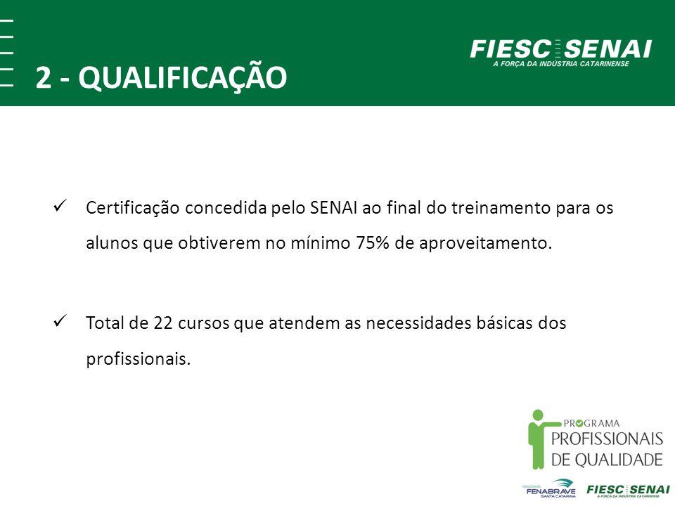 Certificação concedida pelo SENAI ao final do treinamento para os alunos que obtiverem no mínimo 75% de aproveitamento. Total de 22 cursos que atendem