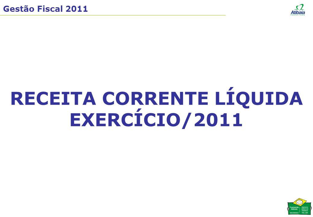 RECEITA CORRENTE LÍQUIDA EXERCÍCIO/2011