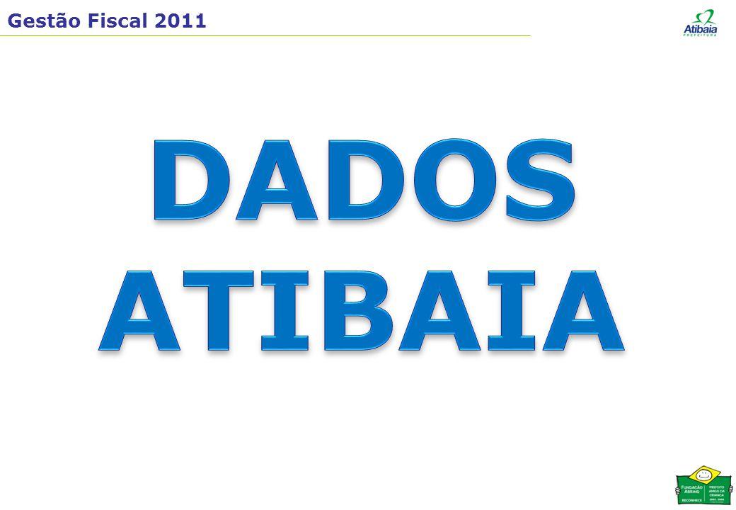 Gestão Fiscal 2011