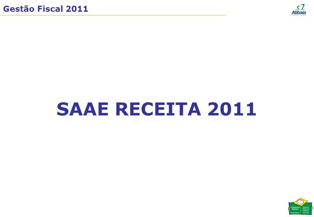 Gestão Fiscal 2011 SAAE RECEITA 2011