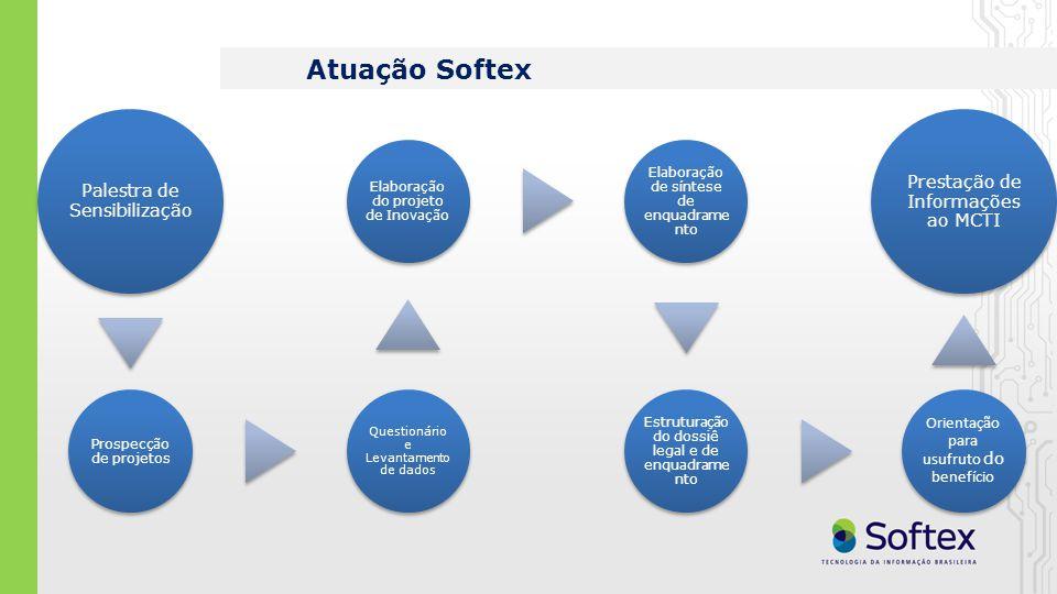 Atuação Softex Palestra de Sensibilização Prospecção de projetos Questionário e Levantamento de dados Elaboração do projeto de Inovação Elaboração de