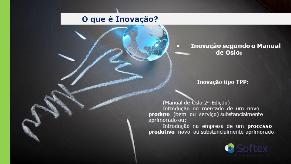 O que é Inovação? Inovação segundo o Manual de Oslo: Inovação tipo TPP: (Manual de Oslo 2ª Edição) Introdução no mercado de um novo produto (bem ou se