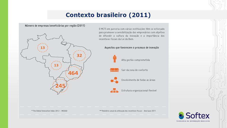 Contexto brasileiro (2011)
