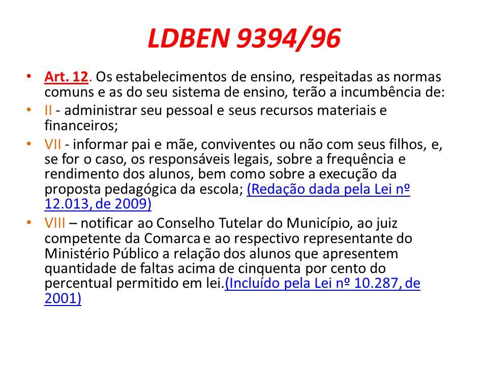 LDBEN 9394/96 Art.12.
