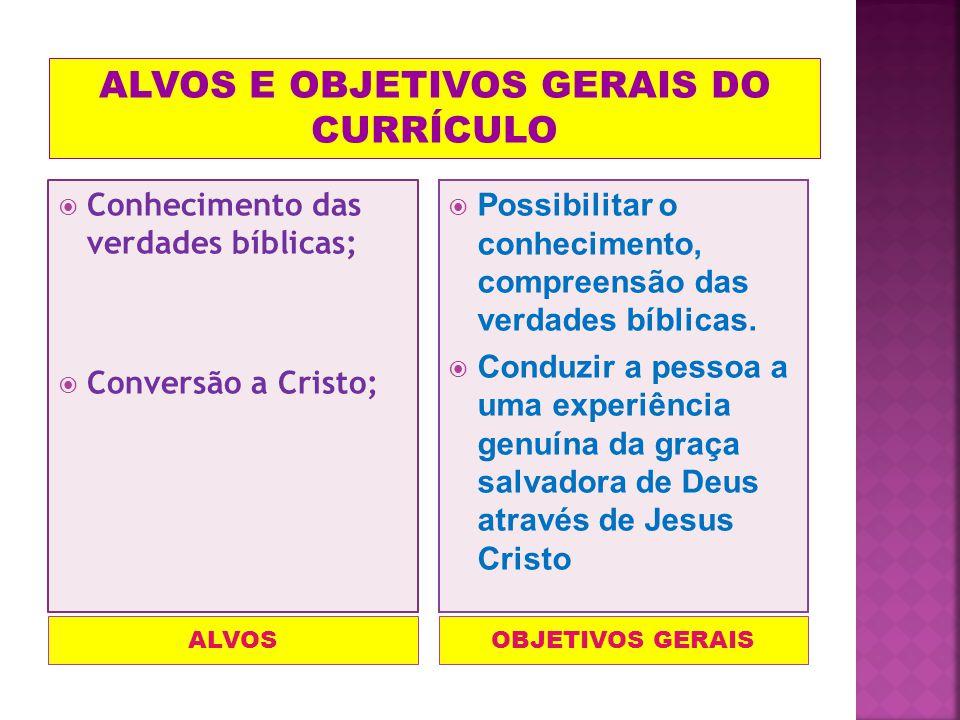 ALVOSOBJETIVOS GERAIS Conhecimento das verdades bíblicas; Conversão a Cristo; Possibilitar o conhecimento, compreensão das verdades bíblicas. Conduzir