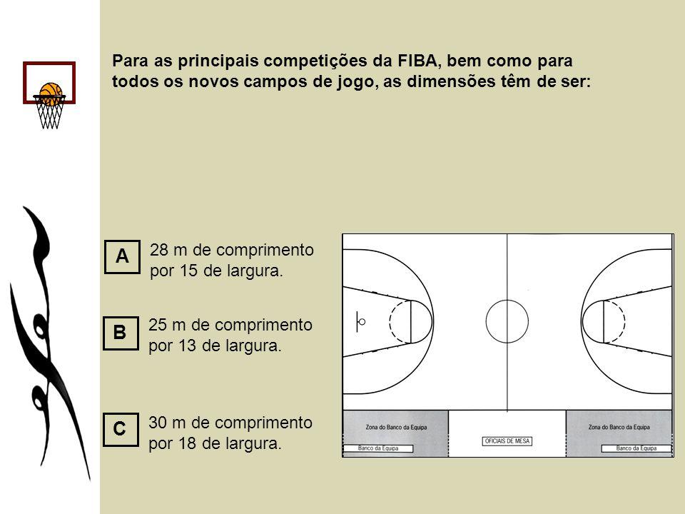 Para as principais competições da FIBA, bem como para todos os novos campos de jogo, as dimensões têm de ser: A B C 28 m de comprimento por 15 de largura.