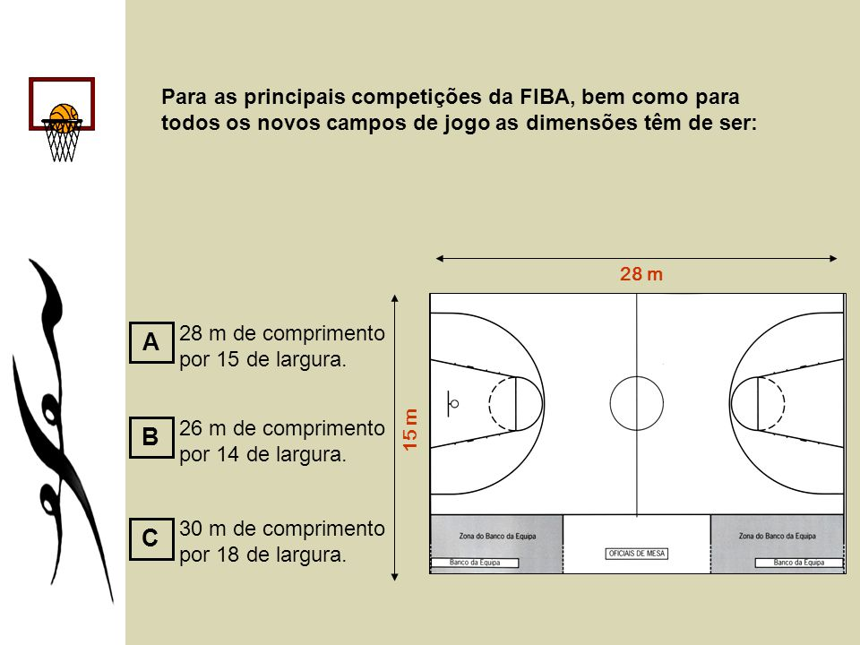 Para as principais competições da FIBA, bem como para todos os novos campos de jogo as dimensões têm de ser: A C 28 m de comprimento por 15 de largura.