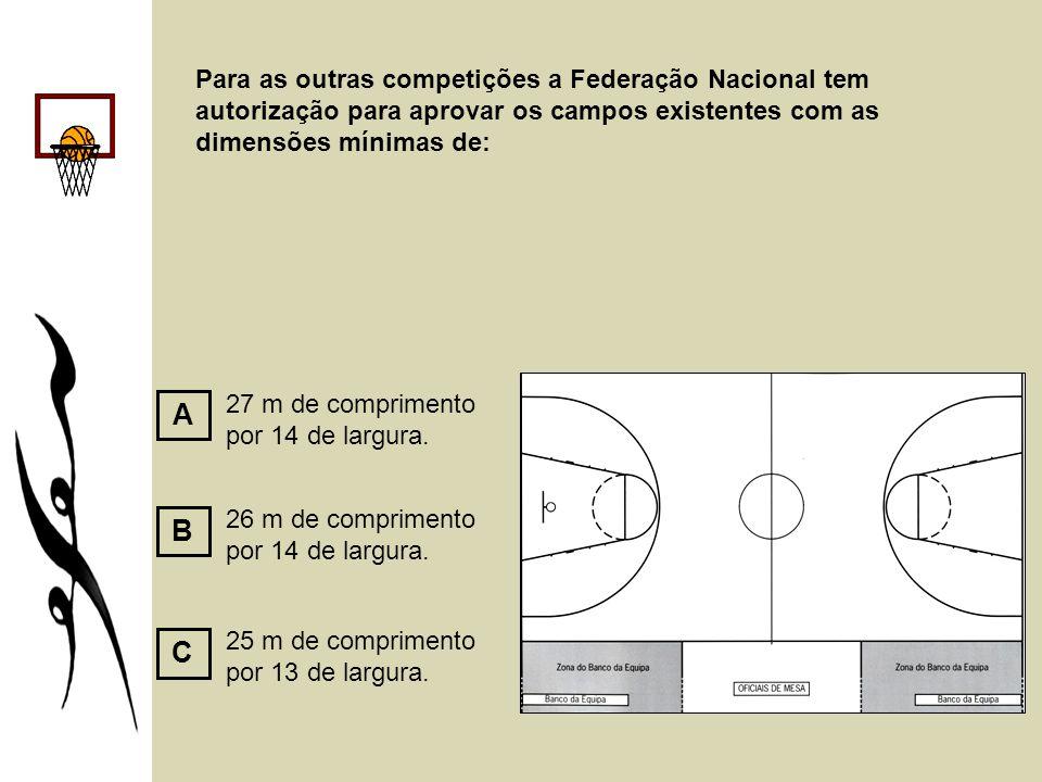 Para as outras competições a Federação Nacional tem autorização para aprovar os campos existentes com as dimensões mínimas de: A B C 27 m de comprimento por 14 de largura.