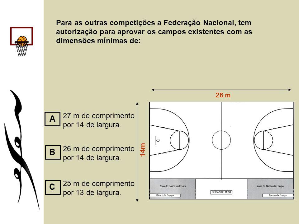 Para as outras competições a Federação Nacional, tem autorização para aprovar os campos existentes com as dimensões mínimas de: A B C 27 m de comprimento por 14 de largura.