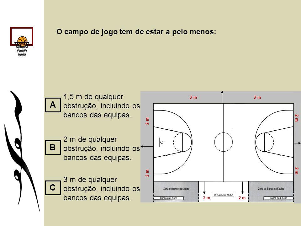 O campo de jogo tem de estar a pelo menos: A B C 1,5 m de qualquer obstrução, incluindo os bancos das equipas.
