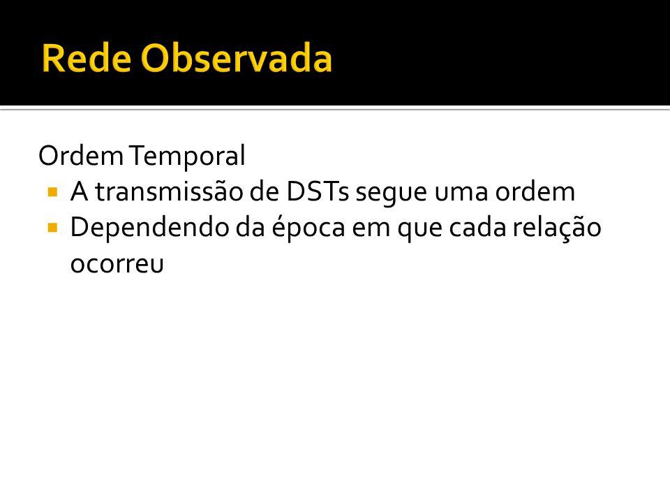 Ordem Temporal A transmissão de DSTs segue uma ordem Dependendo da época em que cada relação ocorreu