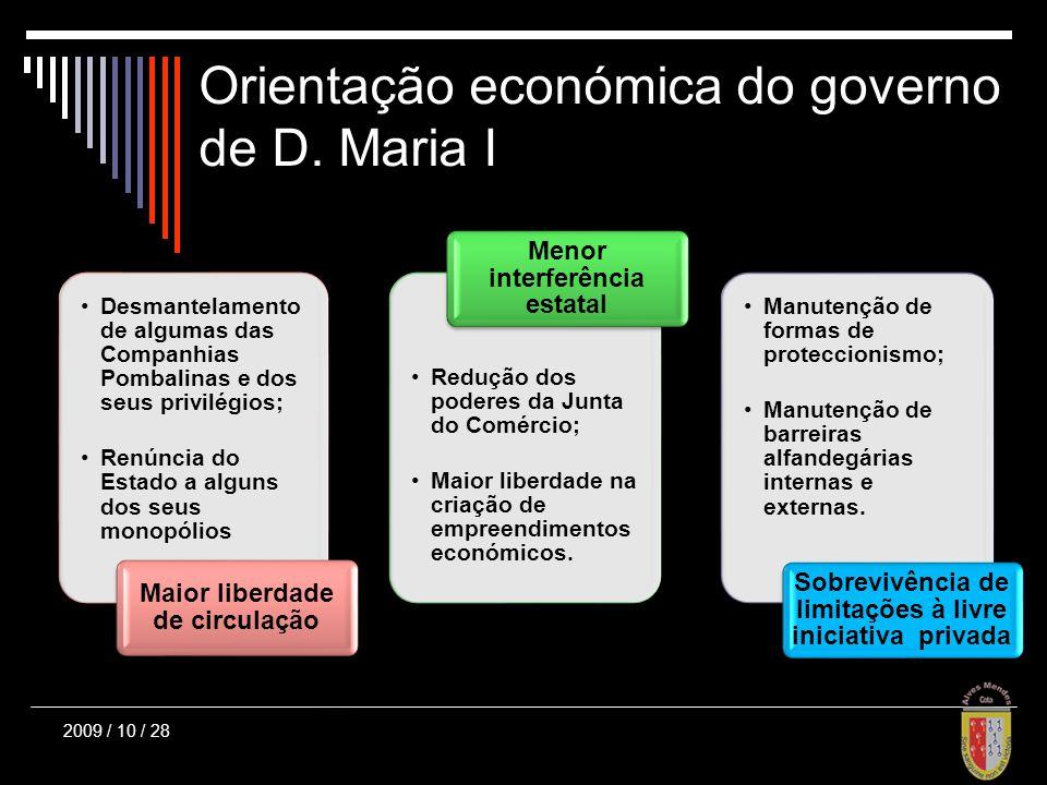 Orientação económica do governo de D.