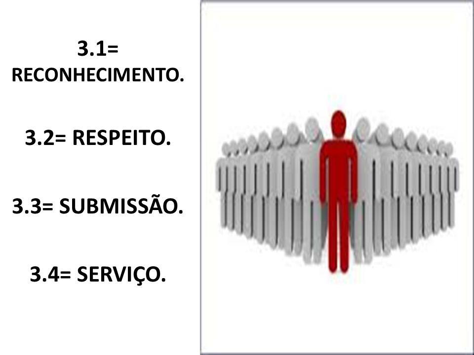 3.1= RECONHECIMENTO. 3.2= RESPEITO. 3.3= SUBMISSÃO. 3.4= SERVIÇO.