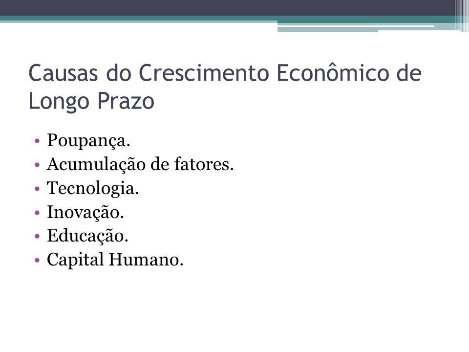Causas do Crescimento Econômico de Longo Prazo Poupança. Acumulação de fatores. Tecnologia. Inovação. Educação. Capital Humano.