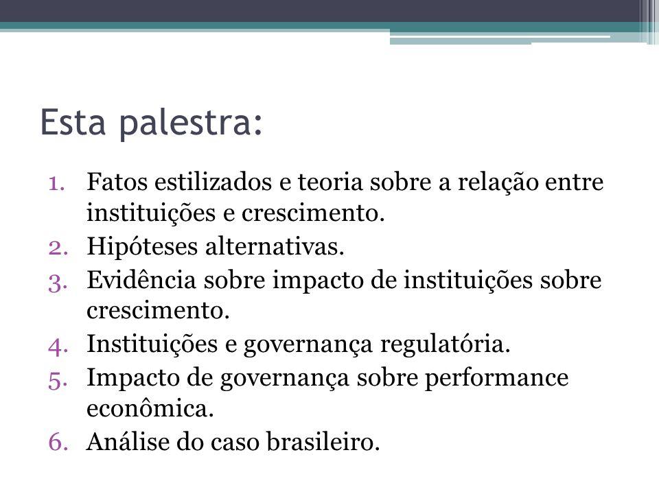 Esta palestra: 1.Fatos estilizados e teoria sobre a relação entre instituições e crescimento. 2.Hipóteses alternativas. 3.Evidência sobre impacto de i