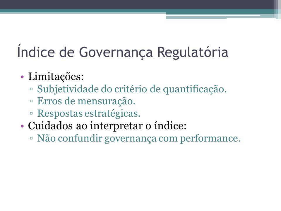 Índice de Governança Regulatória Limitações: Subjetividade do critério de quantificação. Erros de mensuração. Respostas estratégicas. Cuidados ao inte