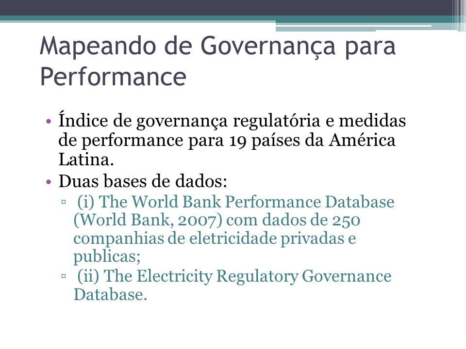 Mapeando de Governança para Performance Índice de governança regulatória e medidas de performance para 19 países da América Latina. Duas bases de dado