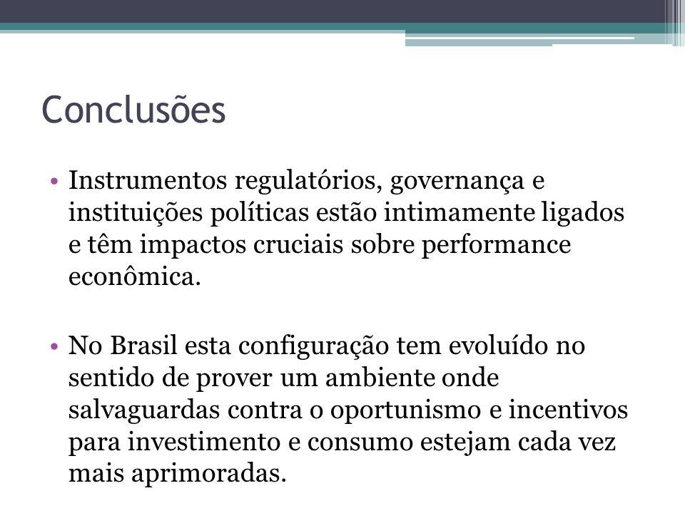 Conclusões Instrumentos regulatórios, governança e instituições políticas estão intimamente ligados e têm impactos cruciais sobre performance econômic